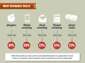digital_marketing_infographic