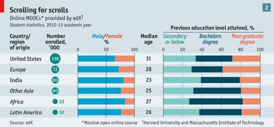 MOOC Numbers
