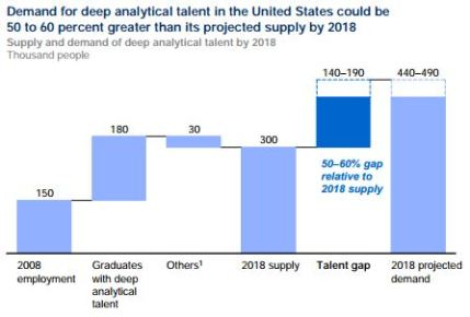 Mckinsey _ analyst shortage